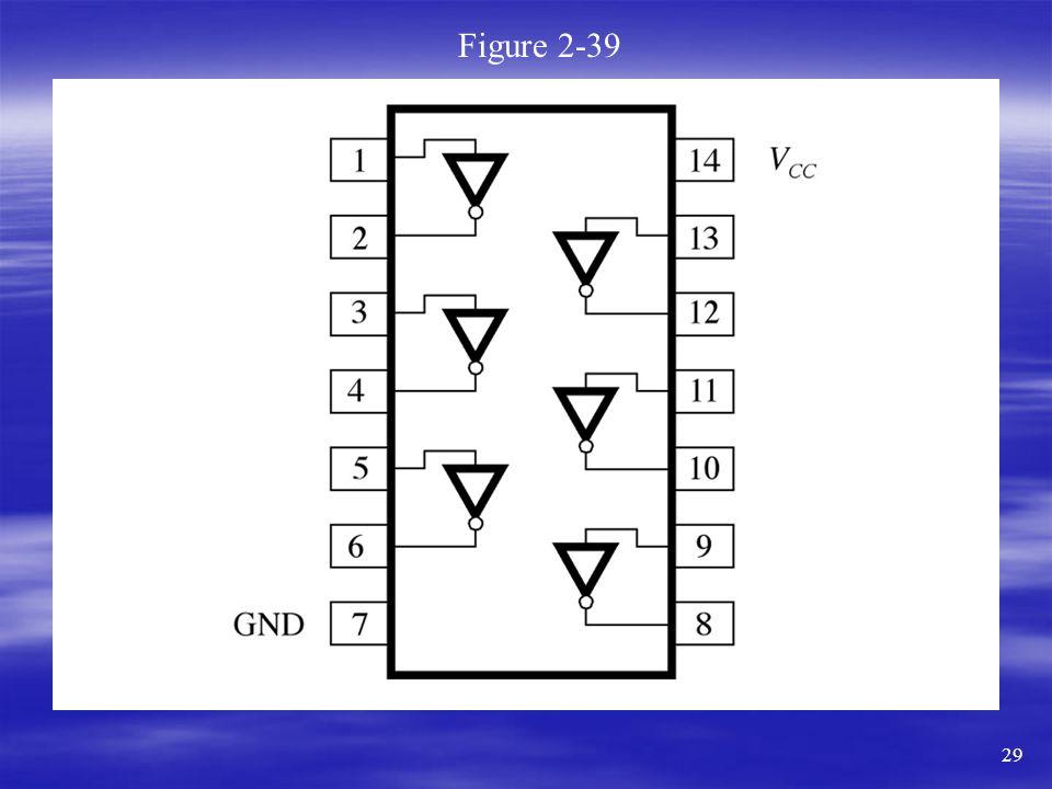 Figure 2-39 29