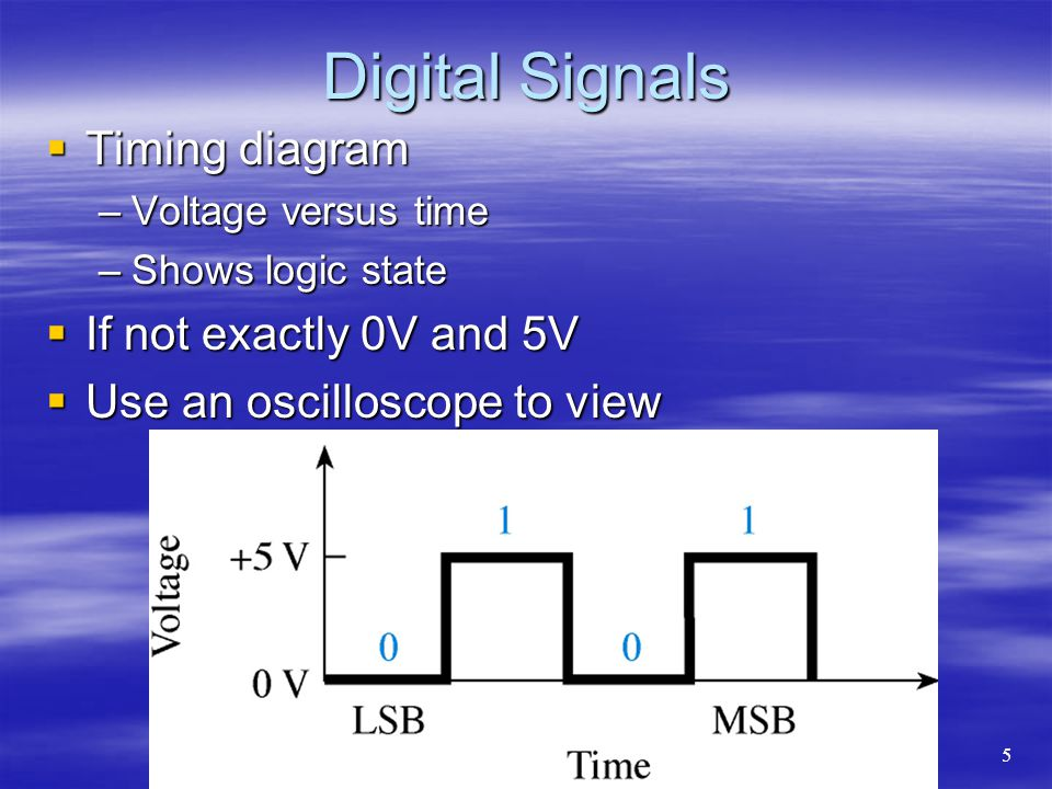 Digital Signals  Timing diagram –Voltage versus time –Shows logic state  If not exactly 0V and 5V  Use an oscilloscope to view 5