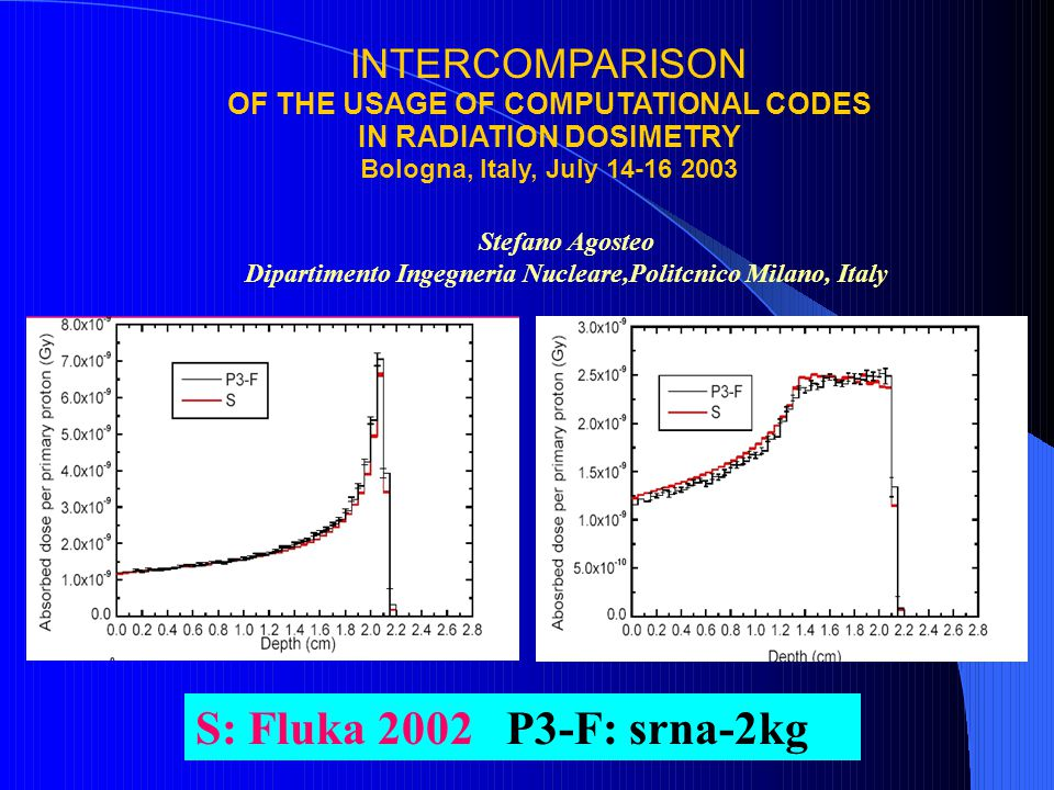 INTERCOMPARISON OF THE USAGE OF COMPUTATIONAL CODES IN RADIATION DOSIMETRY Bologna, Italy, July 14-16 2003 Stefano Agosteo Dipartimento Ingegneria Nucleare,Politcnico Milano, Italy S: Fluka 2002 P3-F: srna-2kg
