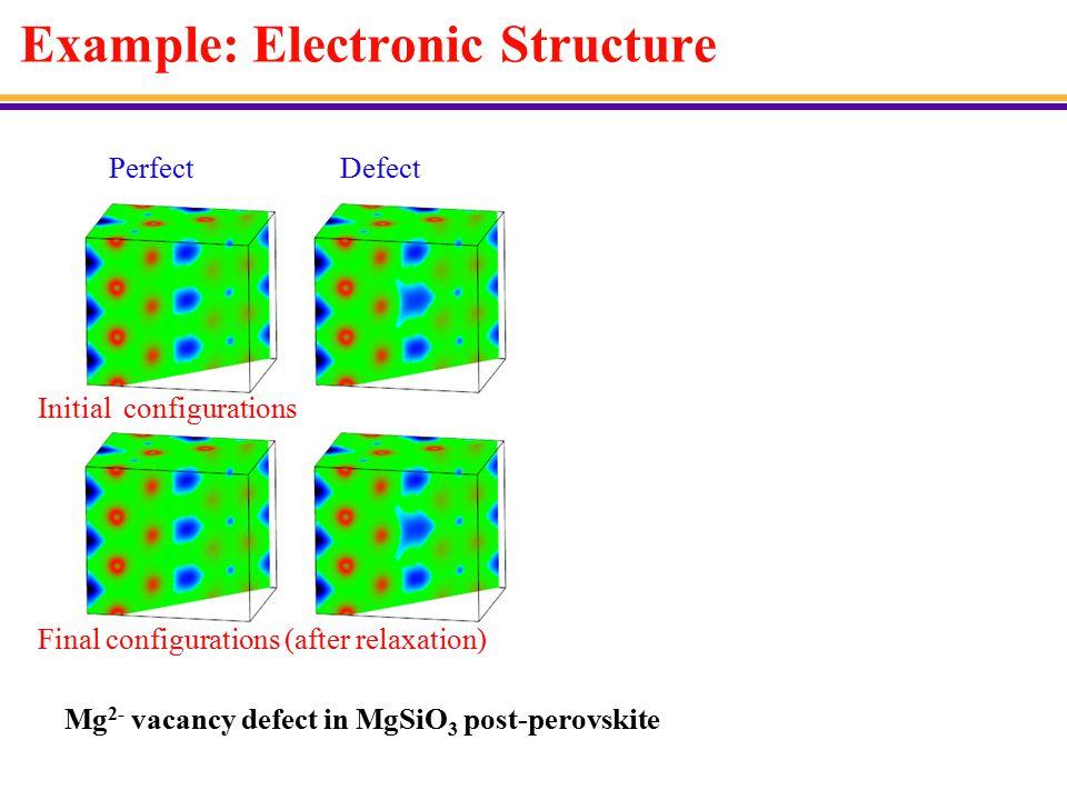 GPU-Based Visualization Graphics hardware assisted 3D textures Interactive clipping Isosurface Khanduja and Karki WSCG 2005 GRAPP 2006 WSCG 2007
