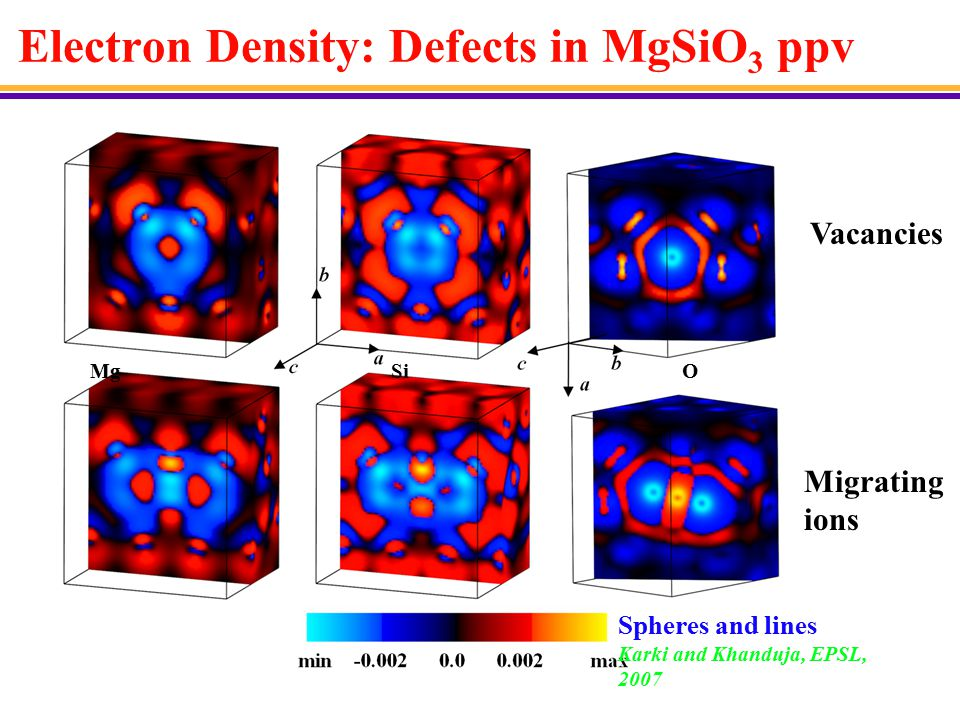 Electron Density: Defects in MgSiO 3 ppv MgSiO Vacancies Migrating ions