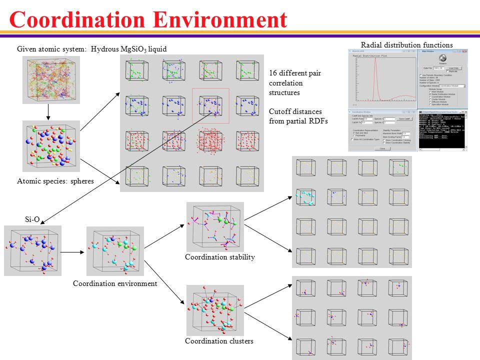 Position-Time Series Data OHMgSi Atomic Species: Points: Complete data set Balls: Instantaneous configuration Data: {P(j  t) | 0 ≤ j ≤ N} where P(t) = {p i (t) | 1 ≤ i ≤ n}
