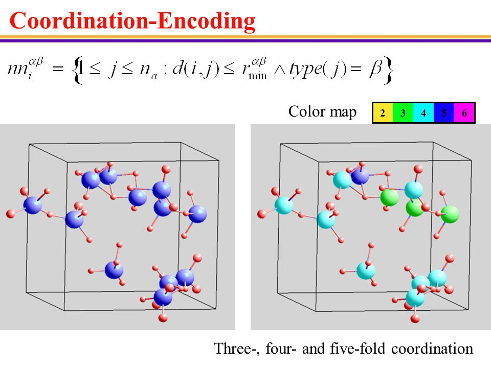 Radial Distribution Function Spatial and temporal information on Si-O coordination