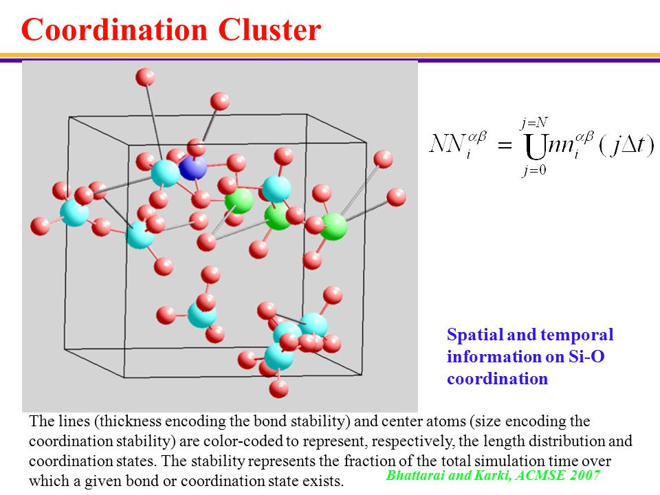 Stability of Different Coordination 3456 16 coordination states Four types exist 0123 4567 891011 12131415