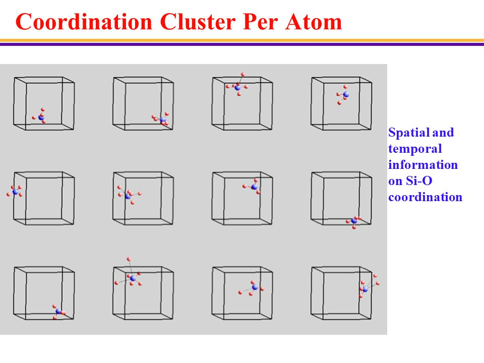 Coordination Cluster The lines (thickness encoding the bond stability) and center atoms (size encoding the coordination stability) are color-coded to represent, respectively, the length distribution and coordination states.