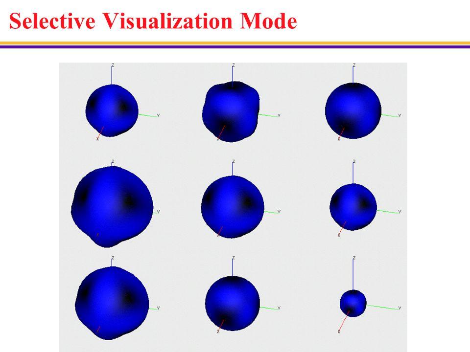 Global Visualization Mode