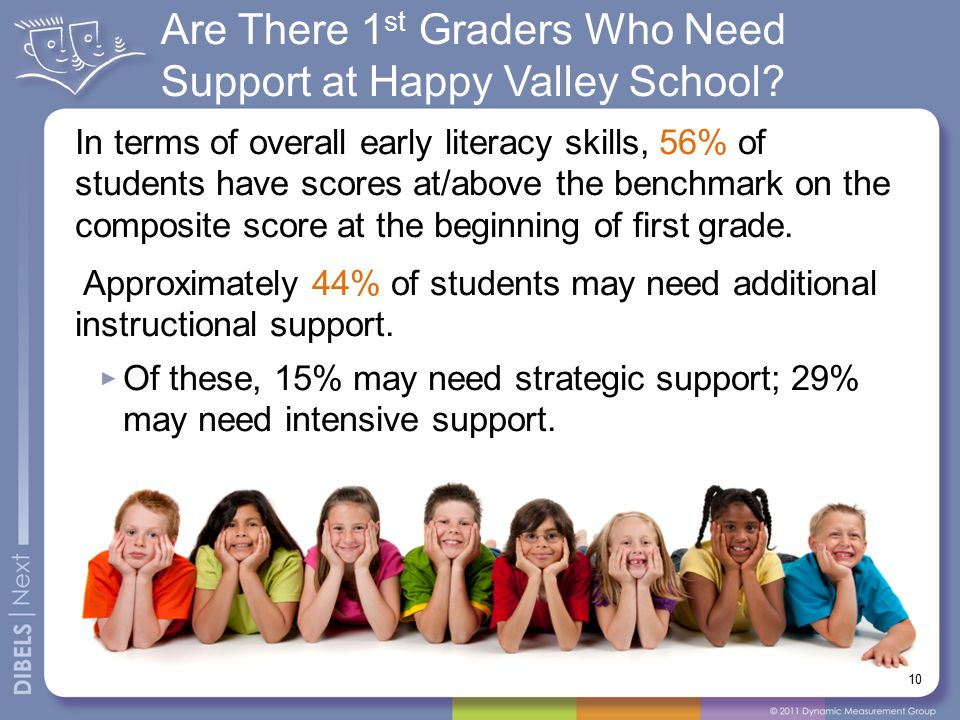 Are There 1 st Graders Who Need Support at Happy Valley School.