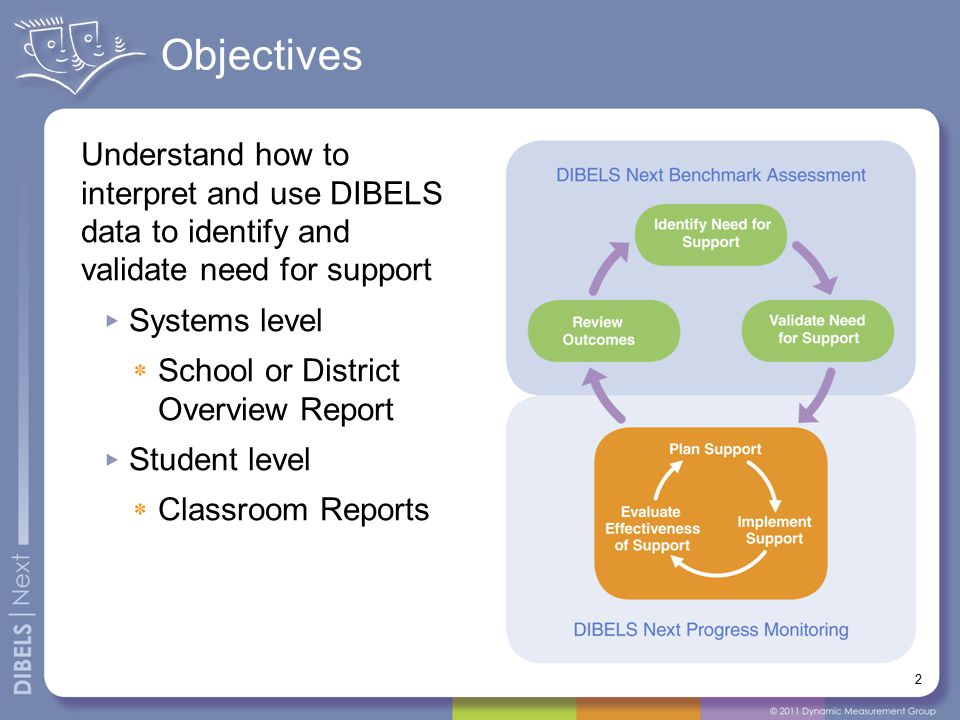 Objectives Understand how to interpret and use DIBELS data to identify and validate need for support Systems level School or District Overview Report Student level Classroom Reports 2