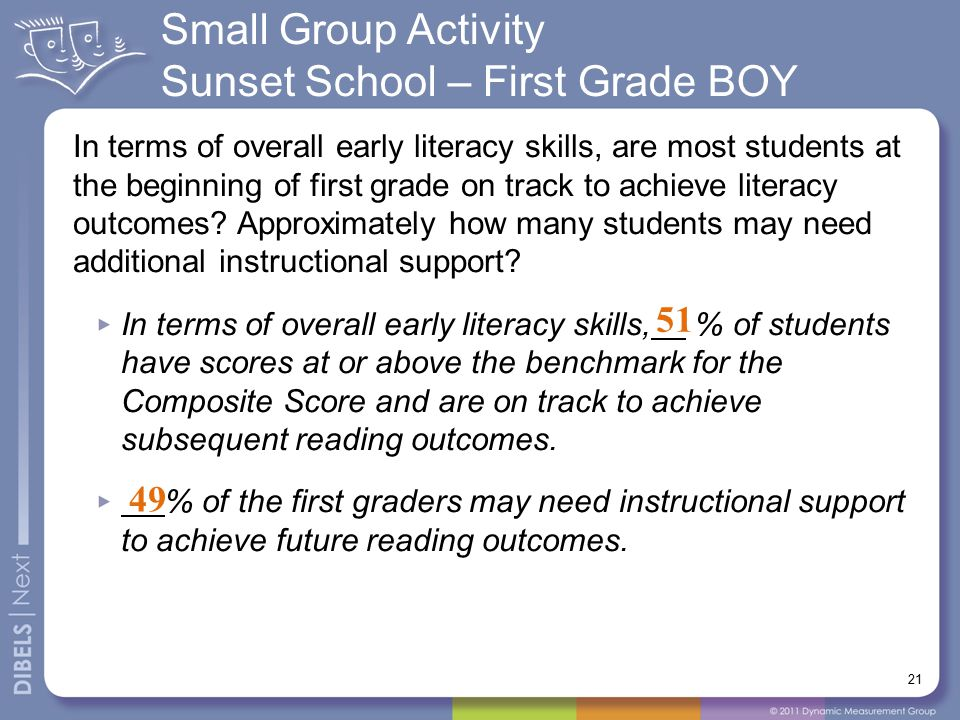 Small Group Activity Sunset School – First Grade BOY In terms of overall early literacy skills, are most students at the beginning of first grade on track to achieve literacy outcomes.