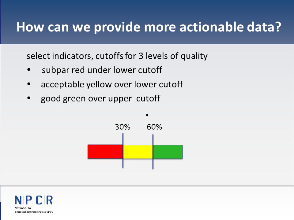 www.npcr.se   How can we provide more actionable data? select indicators, cutoffs for 3 levels of quality  subpar red under lower cutoff  accepta