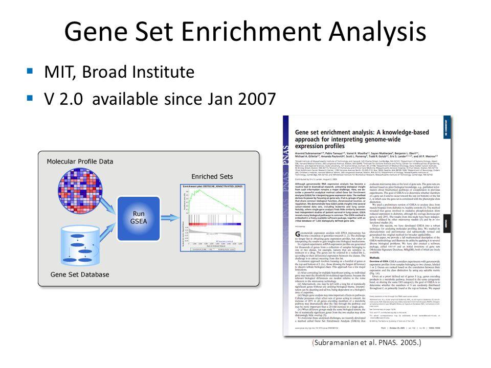  MIT, Broad Institute  V 2.0 available since Jan 2007 Gene Set Enrichment Analysis (Subramanian et al.