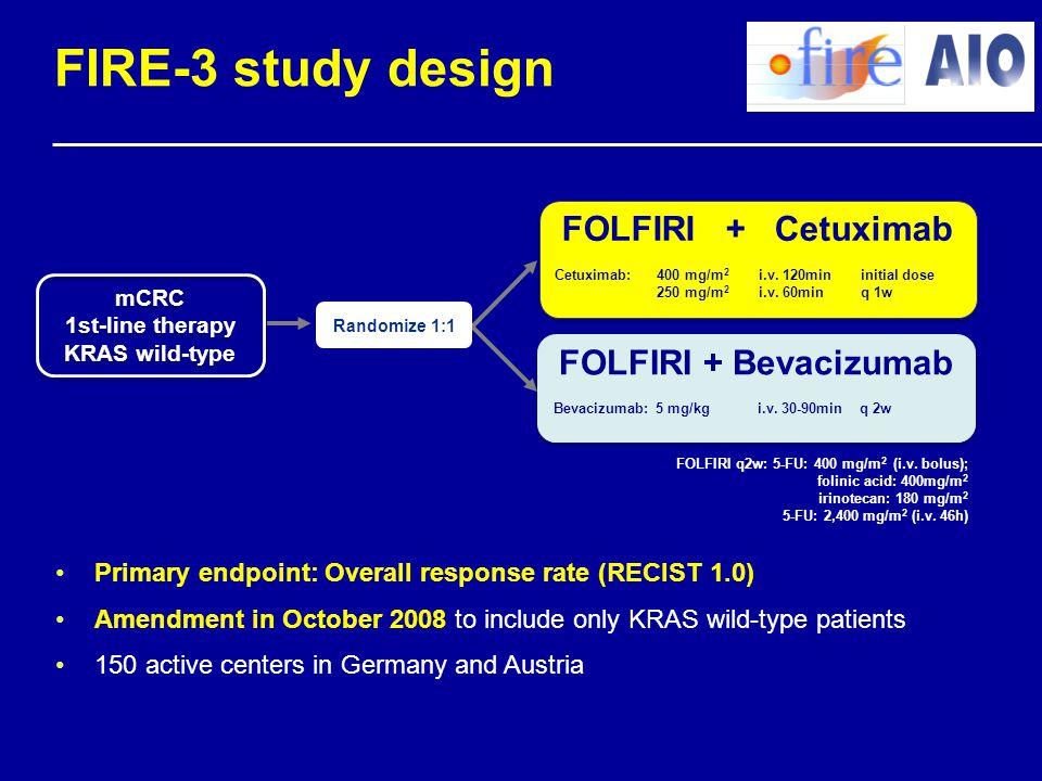 FIRE-3 study design FOLFIRI + Cetuximab Cetuximab: 400 mg/m 2 i.v. 120min initial dose 250 mg/m 2 i.v. 60min q 1w FOLFIRI + Cetuximab Cetuximab: 400 m