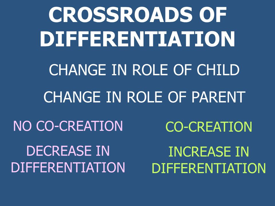 CROSSROADS OF DIFFERENTIATION CHANGE IN ROLE OF CHILD CHANGE IN ROLE OF PARENT CO-CREATION INCREASE IN DIFFERENTIATION NO CO-CREATION DECREASE IN DIFFERENTIATION