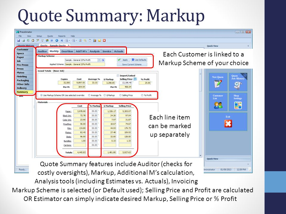 Quote Summary: Markup Quote Summary features include Auditor (checks for costly oversights), Markup, Additional M's calculation, Analysis tools (including Estimates vs.