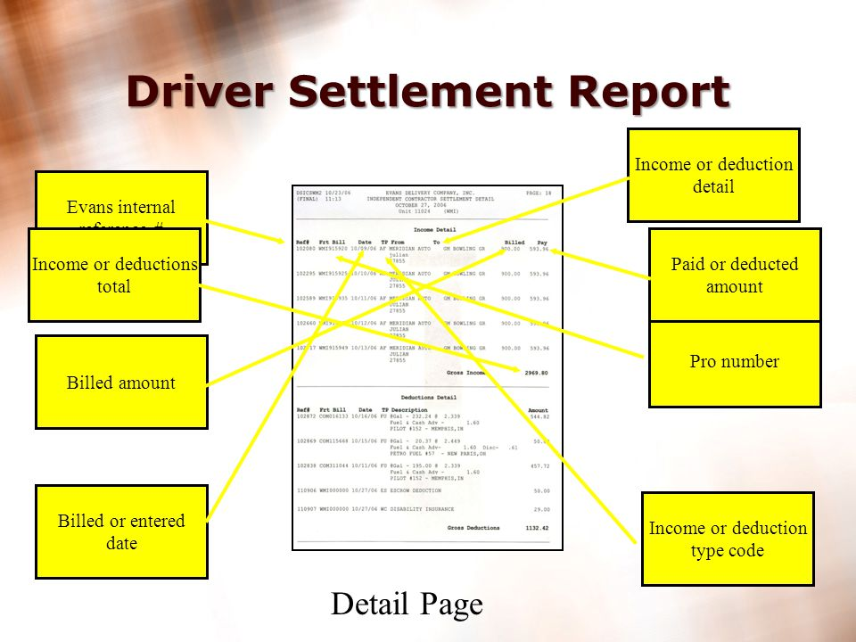 15 Driver Settlement Report Pay date Tractor owner information Tractor number Income type description Quantity of items paid Line item total Total income Deductions same as income Check amount Cover Page Fuel Discount Information