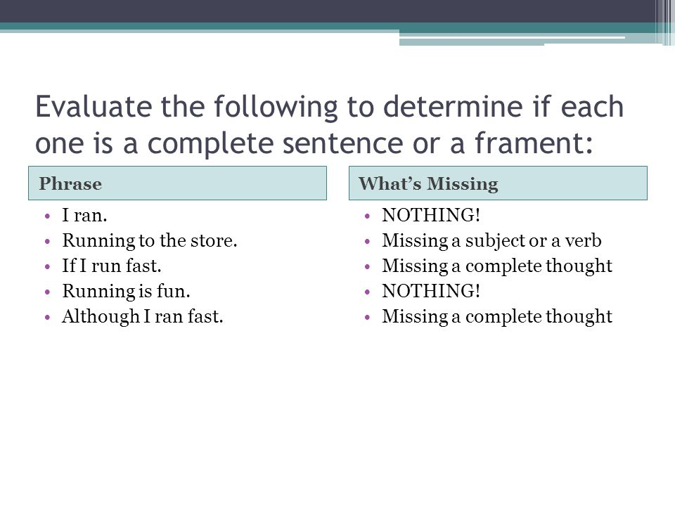 Evaluate the following to determine if each one is a complete sentence or a frament: PhraseWhat's Missing I ran.