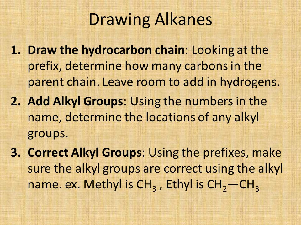 Drawing Alkanes 1.Draw the hydrocarbon chain: Looking at the prefix, determine how many carbons in the parent chain. Leave room to add in hydrogens. 2