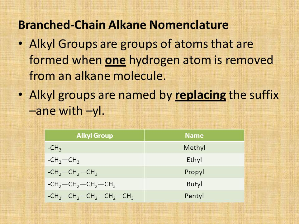 Branched-Chain Alkane Nomenclature Alkyl Groups are groups of atoms that are formed when one hydrogen atom is removed from an alkane molecule. Alkyl g