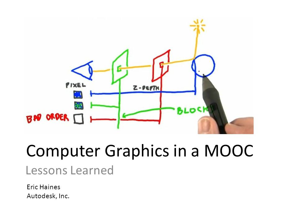 Computer Graphics in a MOOC Lessons Learned Eric Haines Autodesk, Inc.