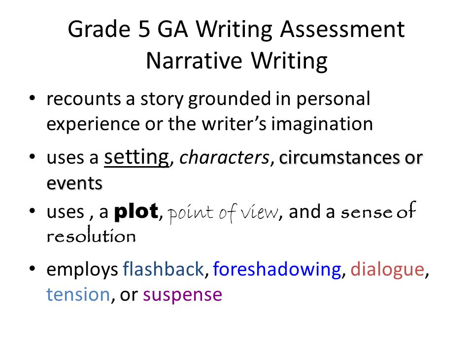 3: Met the PLO2: Partially Met the PLO 1: Did Not Meet the PLO0: Not Met Topic selection Well-defined topic Related appropriately to genre Somewhat too narrow or broad May need to make minor change to conform to genre Too narrow or too broad Not related to genre No attempt Story mapConforms to the function 3+ events Conclusion Somewhat conforms to the function 2 events May complete: Conclusion Attempts made to conform to function 2 events Conclusion No attempt Character s Lists 2+ characters Describes 2+ characters ' physical and personality traits Lists 1+ characters Describes 1-2 characters ' physical or personality traits Lists 1+ characters No description included No characters listed SettingDescribes 3 elements of setting Describes 2 elements of setting Describes 1 element of setting Setting not developed ProblemWell-developed problem stated Clear problem statedProblem stated may not be related No problem Events3+ events listed with details for each event 3+ events listed with details for 2 events 2 events listed Details not included 0-1 event listed Event 1Relates to topic with three details Relates to topic with two details Relates to topic with one details Not related to topic Event 2Relates to topic with three details Relates to topic with two details Relates to topic with one details Not related to topic Event 3Relates to topic with three details Relates to topic with two details Relates to topic with one details Not related to topic Conclusio n Well-developed conclusion Developed but left reader hanging Conclusion attemptedNo conclusion Total points 3 x _______ = ______ points 2 x _______ = ______ points 1 x _______ = ______ points Scoring Guide for Narrative Prewriting Stage Developed by Root, T.