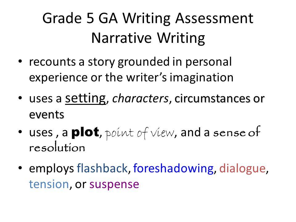 Grade 5 GA Writing Assessment Narrative Writing Student Checklist Prepare Yourself to Write.