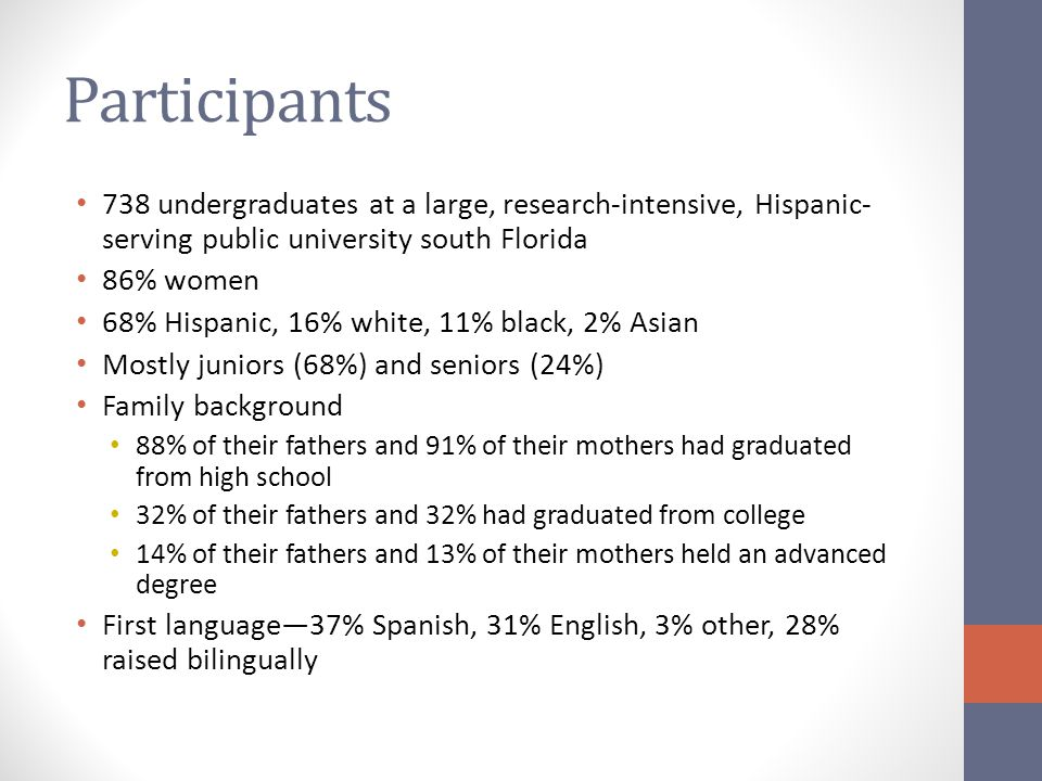 Participants 738 undergraduates at a large, research-intensive, Hispanic- serving public university south Florida 86% women 68% Hispanic, 16% white, 11% black, 2% Asian Mostly juniors (68%) and seniors (24%) Family background 88% of their fathers and 91% of their mothers had graduated from high school 32% of their fathers and 32% had graduated from college 14% of their fathers and 13% of their mothers held an advanced degree First language—37% Spanish, 31% English, 3% other, 28% raised bilingually
