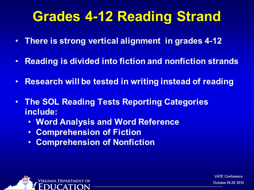 VATE Conference October 26-28 2012 Grades 4-12 Reading Strand There is strong vertical alignment in grades 4-12 Reading is divided into fiction and no