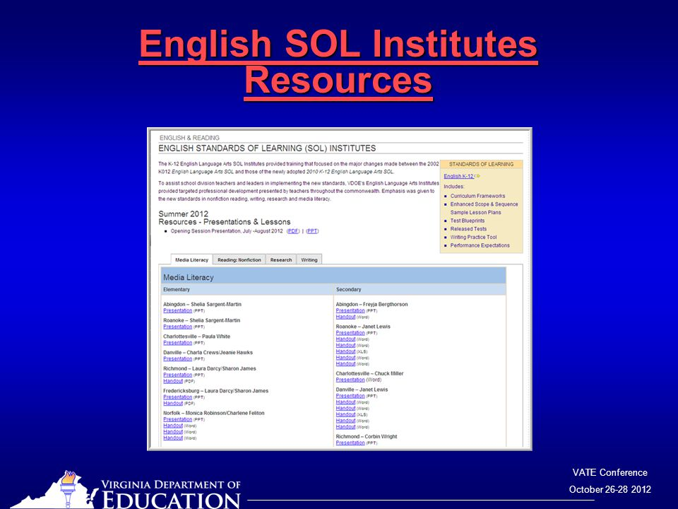 VATE Conference October 26-28 2012 English SOL Institutes Resources English SOL Institutes Resources