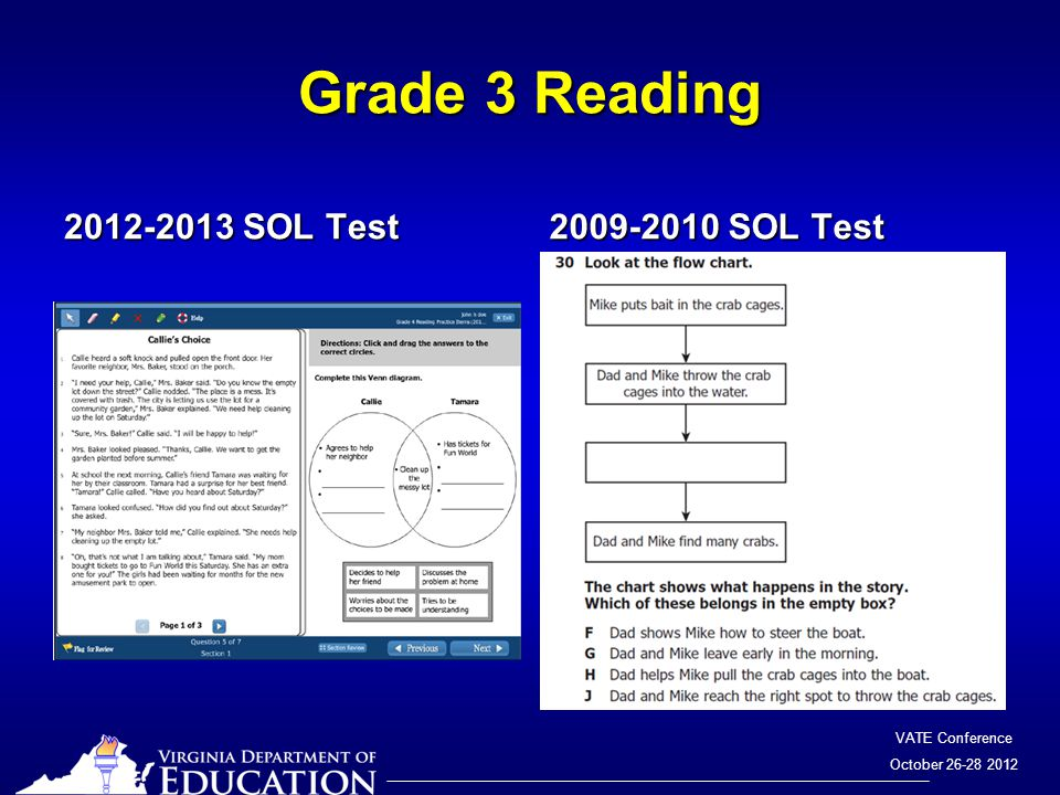 VATE Conference October 26-28 2012 Grade 3 Reading 2009-2010 SOL Test 2012-2013 SOL Test
