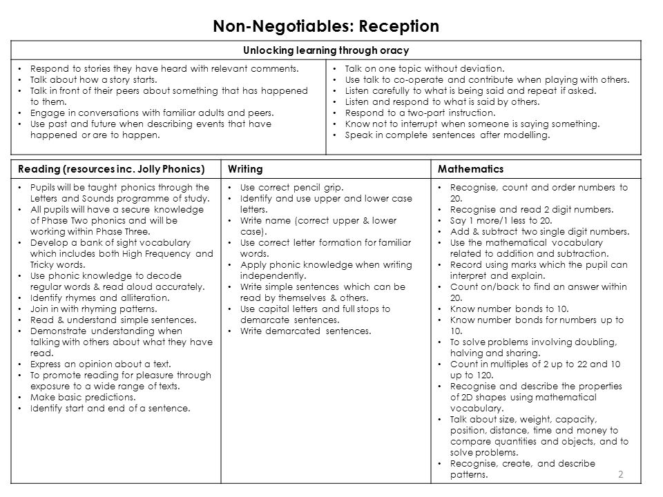 2 Non-Negotiables: Reception Unlocking learning through oracy Respond to stories they have heard with relevant comments. Talk about how a story starts