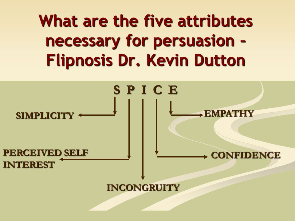 What are the five attributes necessary for persuasion – Flipnosis Dr.
