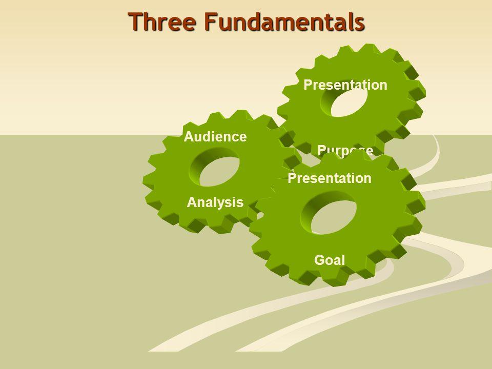 Presentation Purpose Audience Analysis Presentation Goal Three Fundamentals