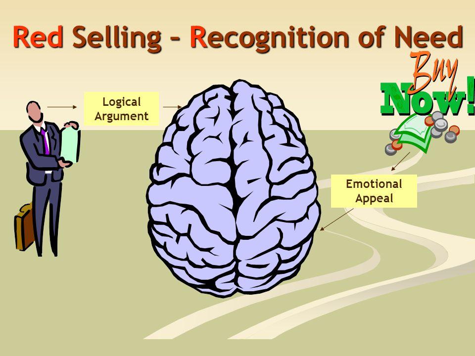 Red Selling – Establishing criteria