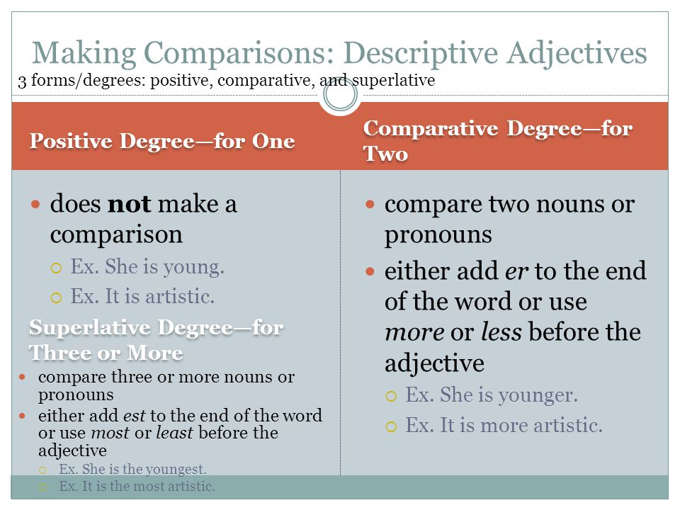 Positive Degree—for One Comparative Degree—for Two does not make a comparison  Ex. She is young.  Ex. It is artistic. compare two nouns or pronouns