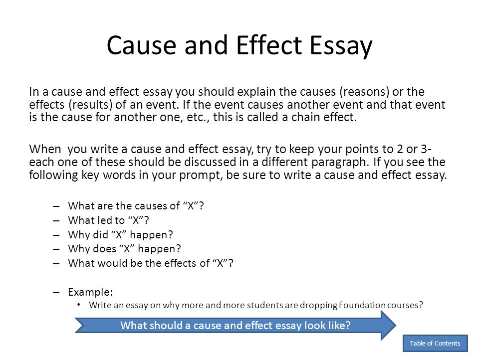 cause and effect on smoking-essay
