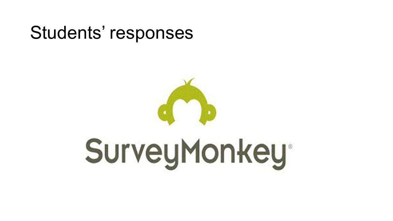 Students' responses