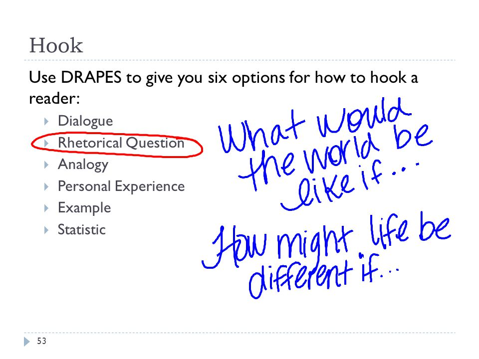 Hook 53 Use DRAPES to give you six options for how to hook a reader:  Dialogue  Rhetorical Question  Analogy  Personal Experience  Example  Statistic