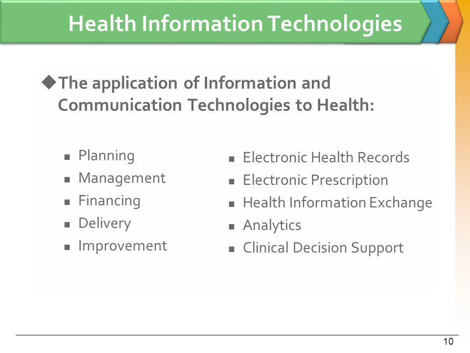  The application of Information and Communication Technologies to Health: Planning Management Financing Delivery Improvement 10 Electronic Health Rec