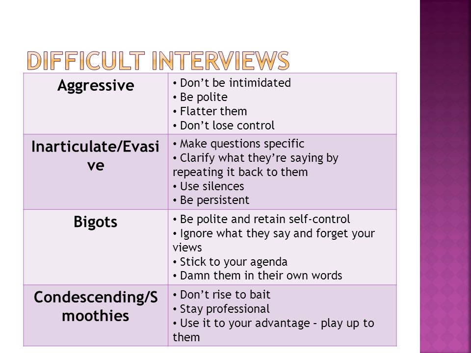 Aggressive Don't be intimidated Be polite Flatter them Don't lose control Inarticulate/Evasi ve Make questions specific Clarify what they're saying by repeating it back to them Use silences Be persistent Bigots Be polite and retain self-control Ignore what they say and forget your views Stick to your agenda Damn them in their own words Condescending/S moothies Don't rise to bait Stay professional Use it to your advantage – play up to them