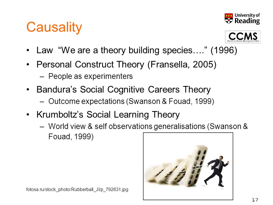Causality Law We are a theory building species…. (1996) Personal Construct Theory (Fransella, 2005) –People as experimenters Bandura's Social Cognitive Careers Theory –Outcome expectations (Swanson & Fouad, 1999) Krumboltz's Social Learning Theory –World view & self observations generalisations (Swanson & Fouad, 1999) fotosa.ru/stock_photo/Rubberball_JI/p_792631.jpg 17