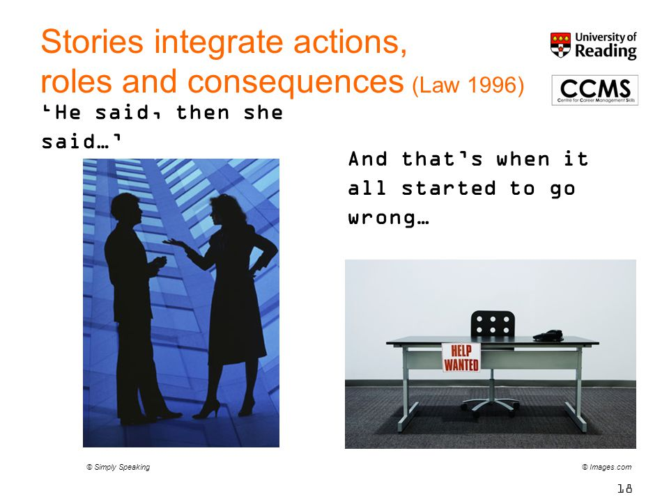 Stories integrate actions, roles and consequences (Law 1996) 'He said, then she said…' And that's when it all started to go wrong… 18 © Simply Speaking© Images.com