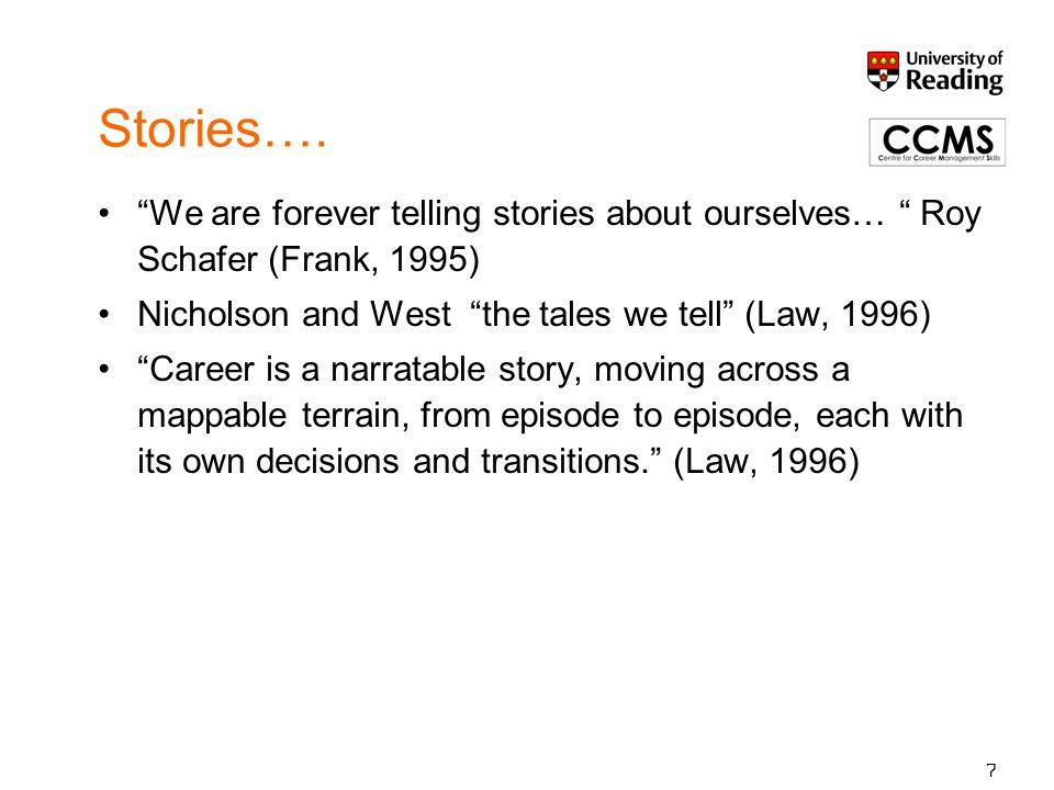 Stories….