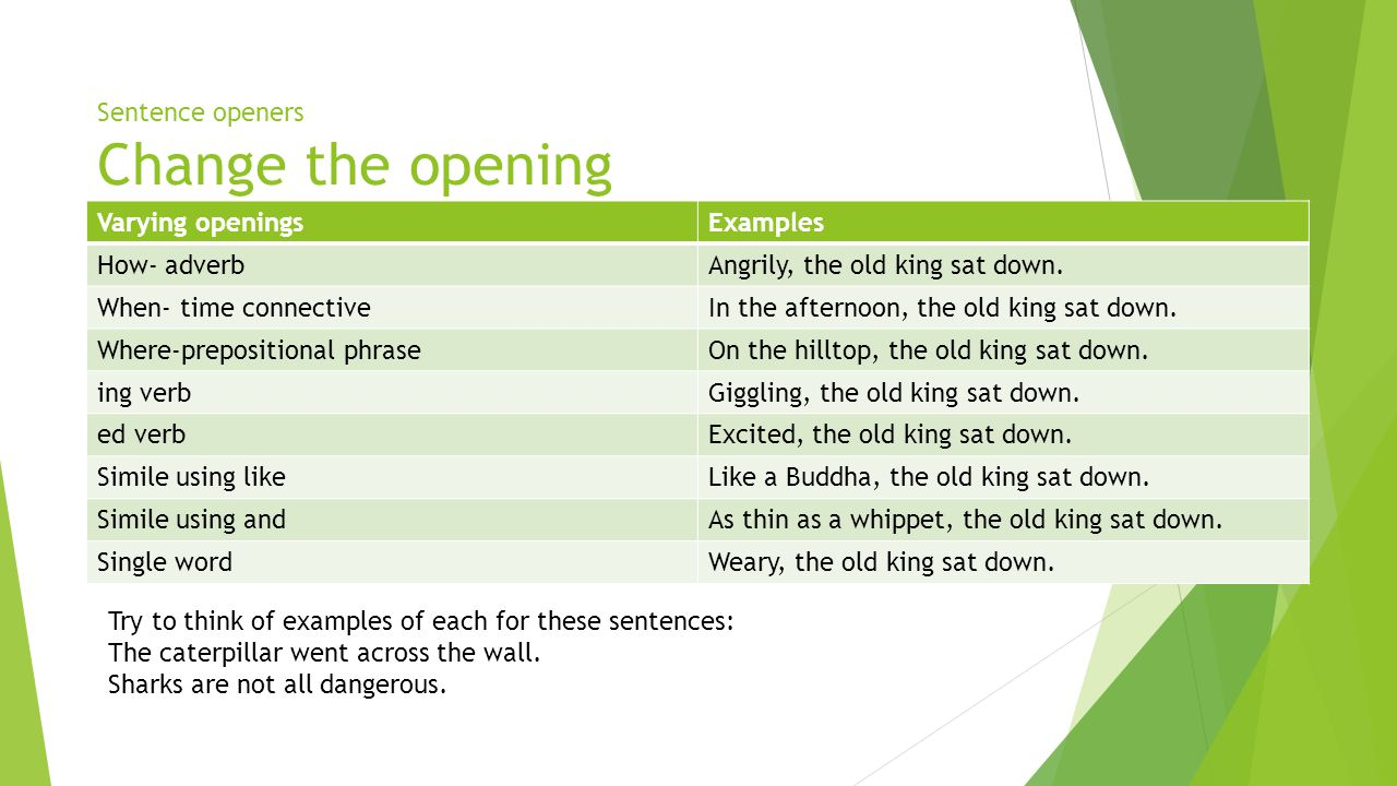 Sentence openers Change the opening Varying openingsExamples How- adverbAngrily, the old king sat down. When- time connectiveIn the afternoon, the old