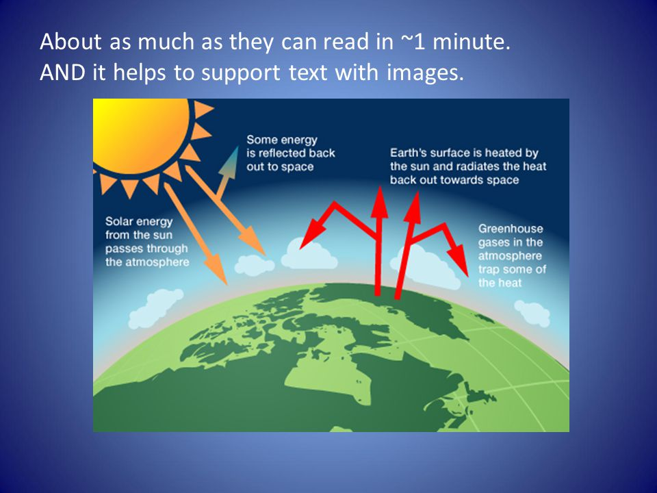 About as much as they can read in ~1 minute. AND it helps to support text with images.