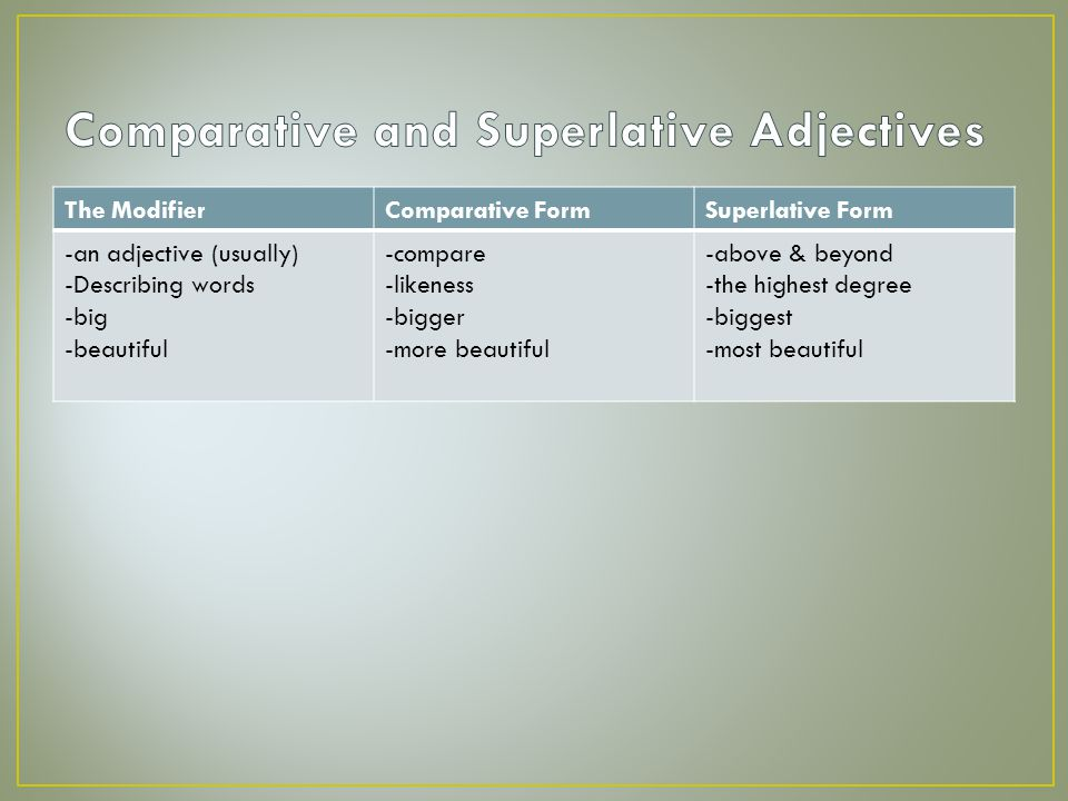The ModifierComparative FormSuperlative Form -an adjective (usually) -Describing words -big -beautiful -compare -likeness -bigger -more beautiful -above & beyond -the highest degree -biggest -most beautiful