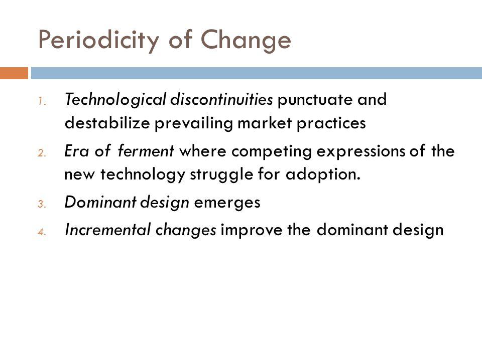 Periodicity of Change 1.