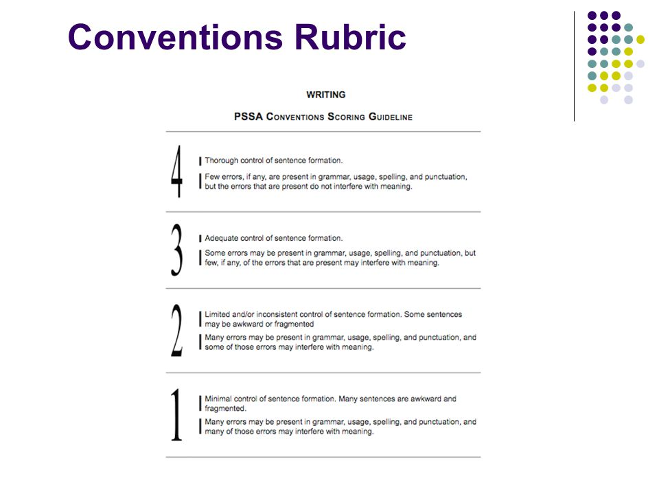 Conventions Rubric
