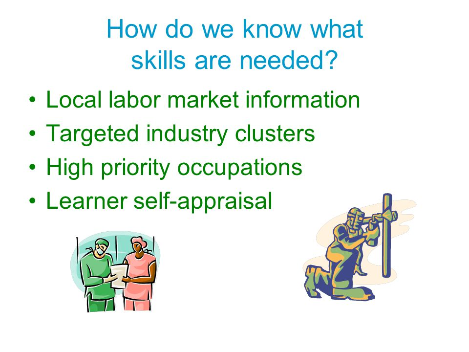 How do we know what skills are needed? Local labor market information Targeted industry clusters High priority occupations Learner self-appraisal
