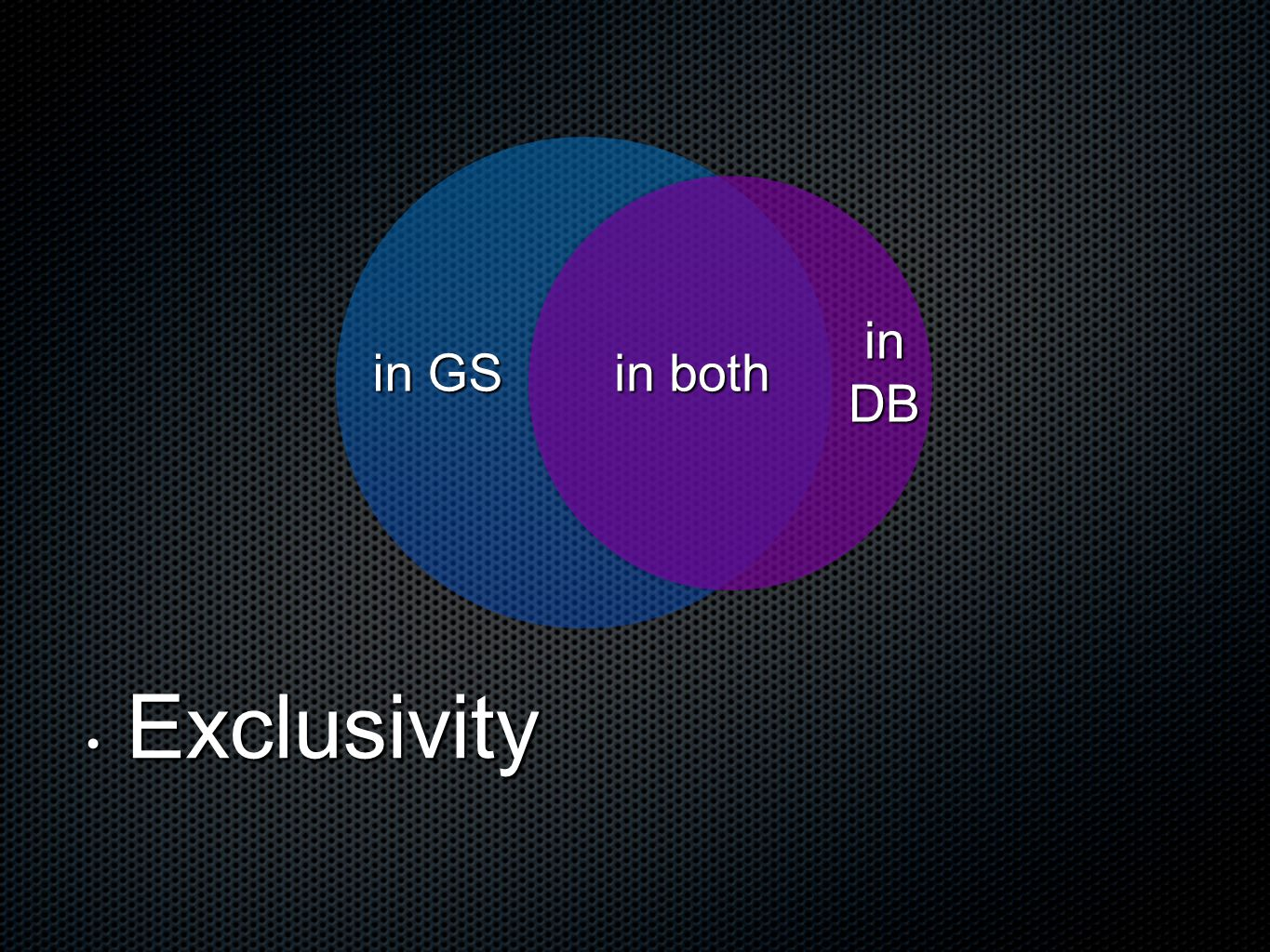 in GS inDB in both Exclusivity Exclusivity