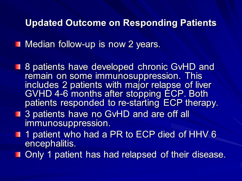 Updated Outcome on Responding Patients Median follow-up is now 2 years.
